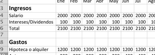 Preparar un Presupuesto con Excel