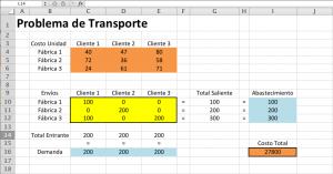 problema-de-transporte-2